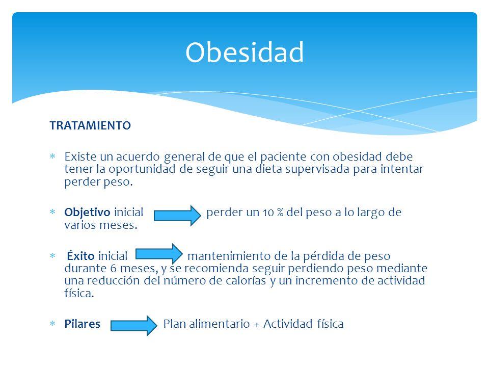 Obesidad TRATAMIENTO.