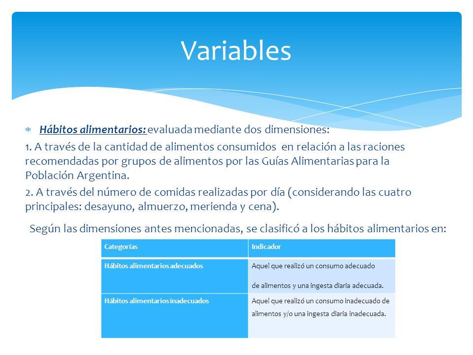 Variables Hábitos alimentarios: evaluada mediante dos dimensiones: