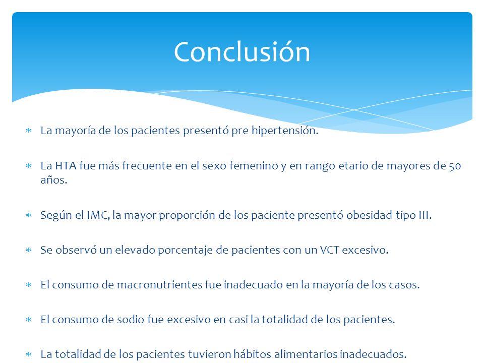 Conclusión La mayoría de los pacientes presentó pre hipertensión.