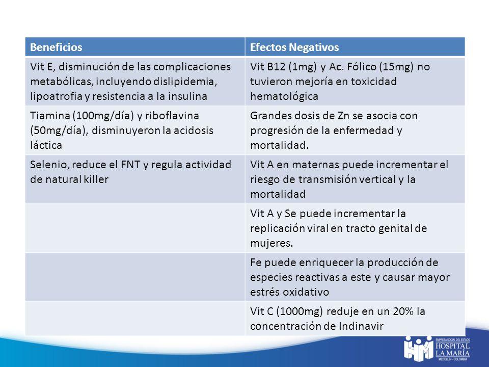 Beneficios Efectos Negativos. Vit E, disminución de las complicaciones metabólicas, incluyendo dislipidemia, lipoatrofia y resistencia a la insulina.