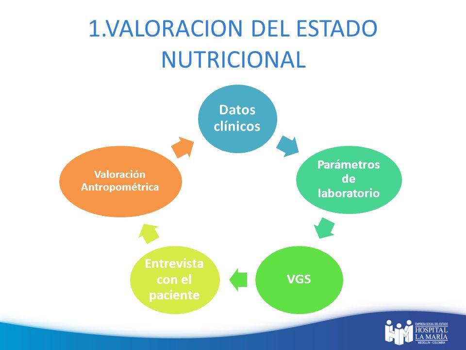 1.VALORACION DEL ESTADO NUTRICIONAL