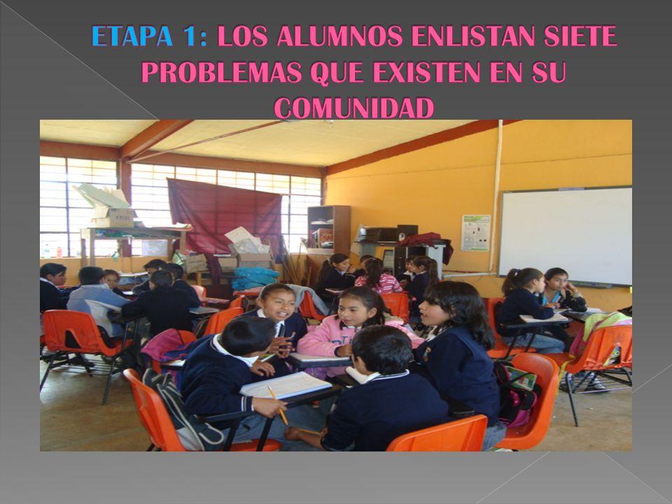 ETAPA 1: LOS ALUMNOS ENLISTAN SIETE PROBLEMAS QUE EXISTEN EN SU COMUNIDAD