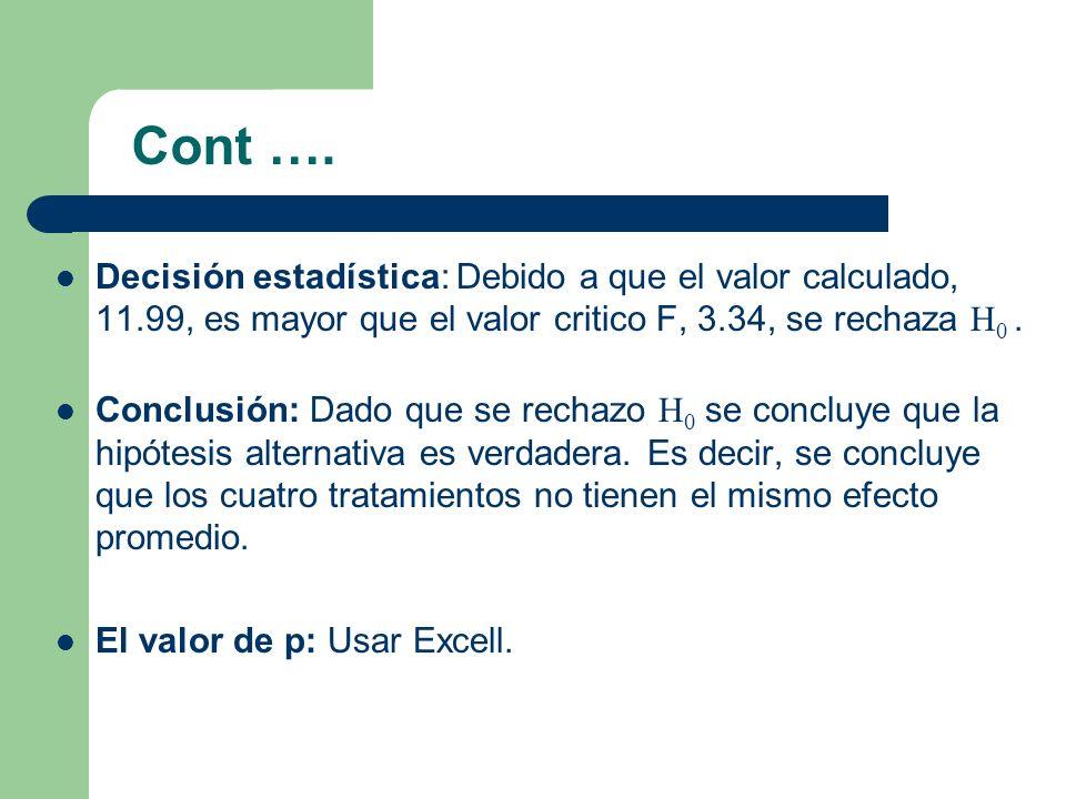 Cont …. Decisión estadística: Debido a que el valor calculado, 11.99, es mayor que el valor critico F, 3.34, se rechaza H0 .