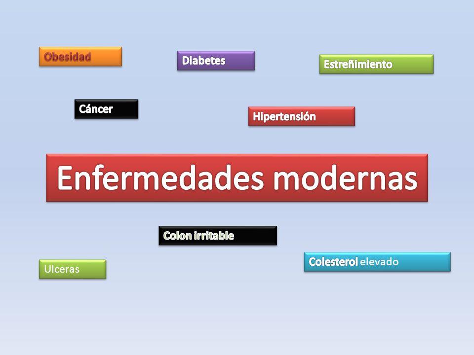 Enfermedades modernas