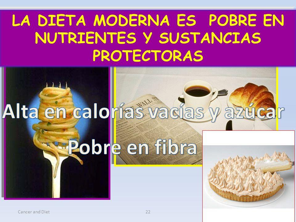 Alta en calorías vacías y azúcar Pobre en fibra