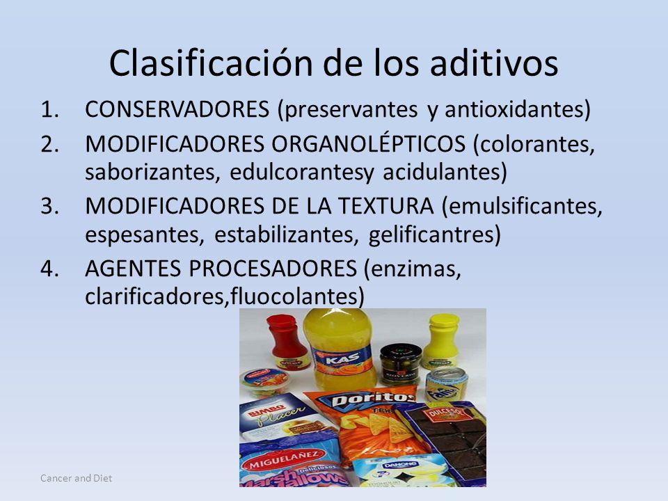 Clasificación de los aditivos