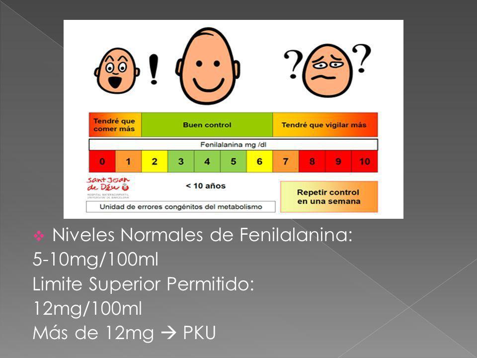 Niveles Normales de Fenilalanina:
