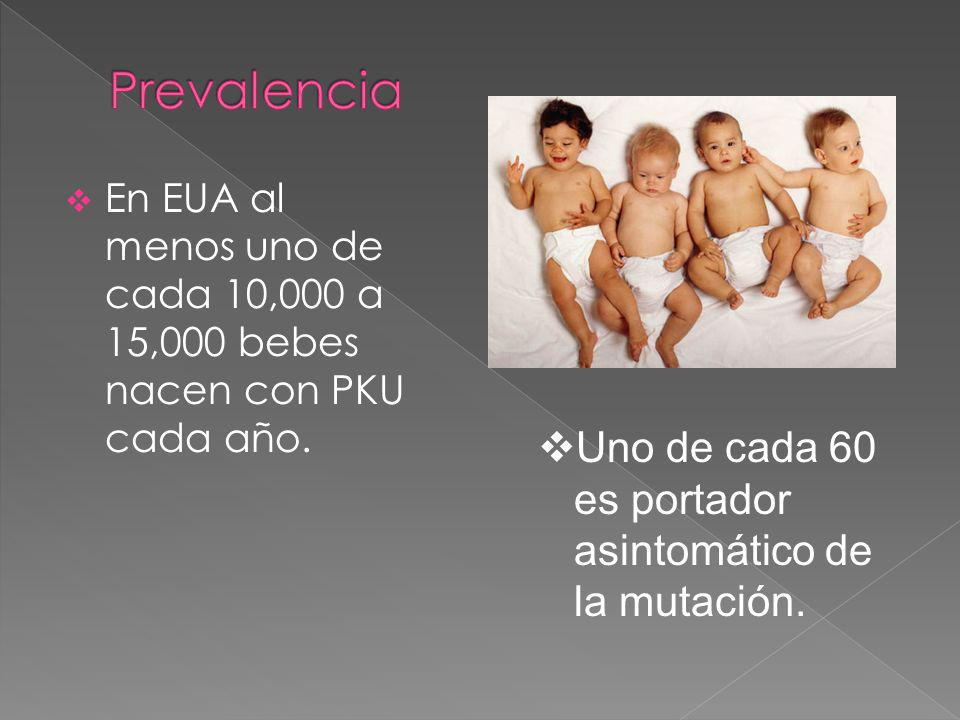 Prevalencia Uno de cada 60 es portador asintomático de la mutación.