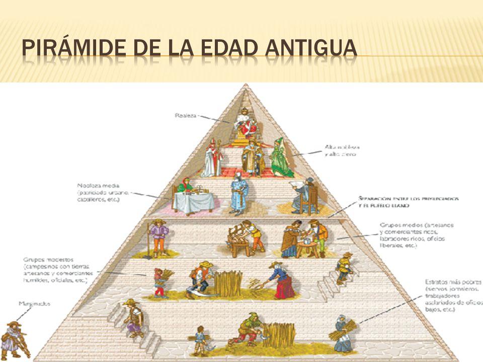 Pirámide de la edad antigua