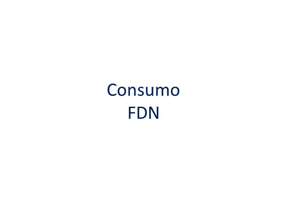 Consumo FDN