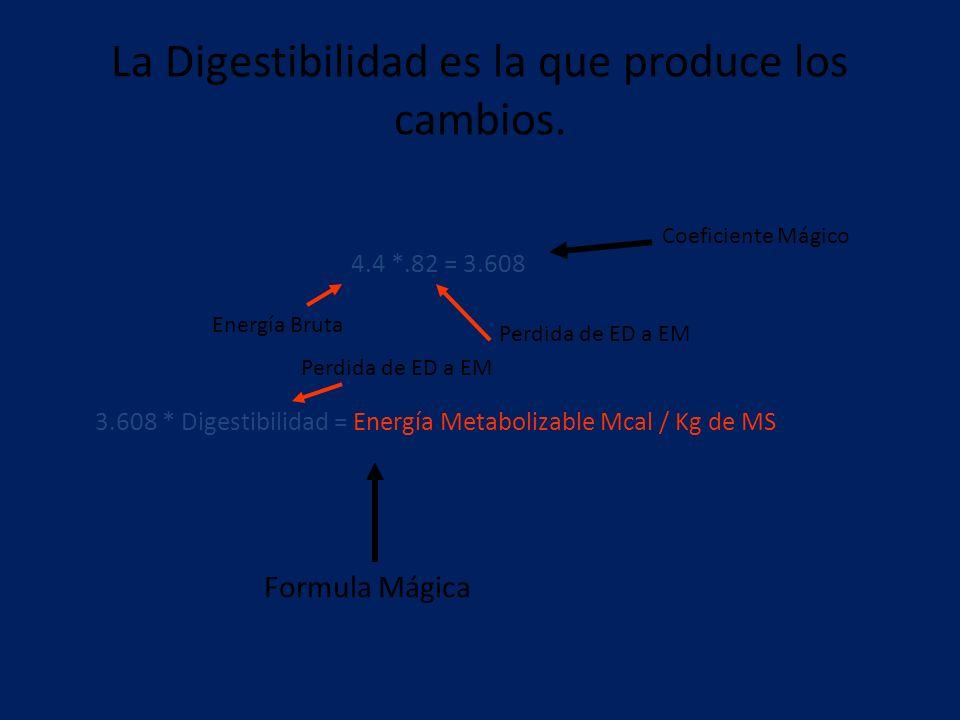 La Digestibilidad es la que produce los cambios.