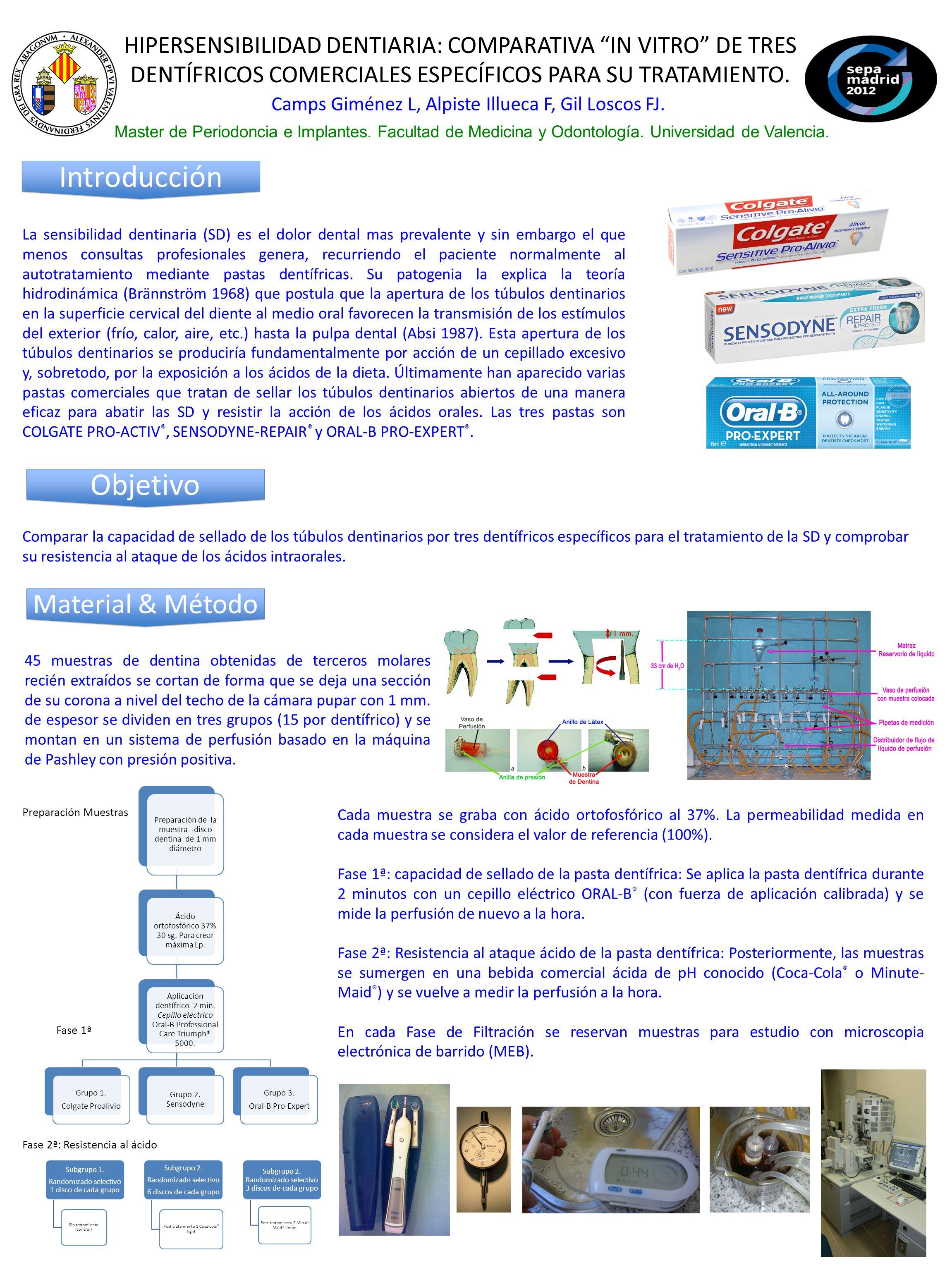 Introducción Objetivo Material & Método