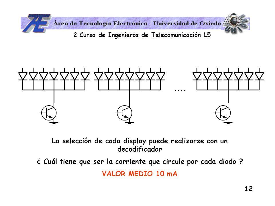 La selección de cada display puede realizarse con un decodificador