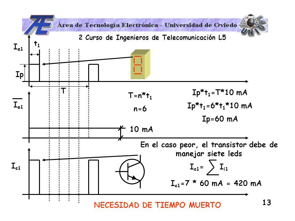 En el caso peor, el transistor debe de manejar siete leds