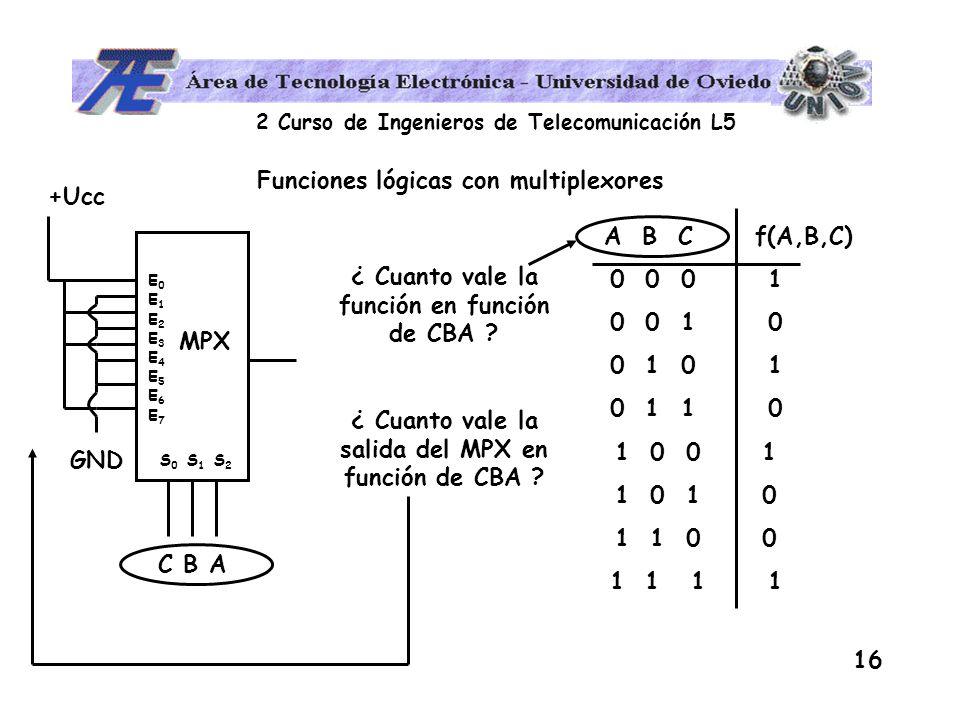 Funciones lógicas con multiplexores