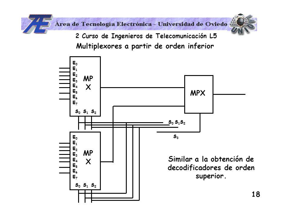 Multiplexores a partir de orden inferior