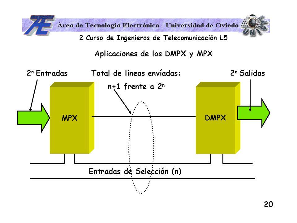 Aplicaciones de los DMPX y MPX