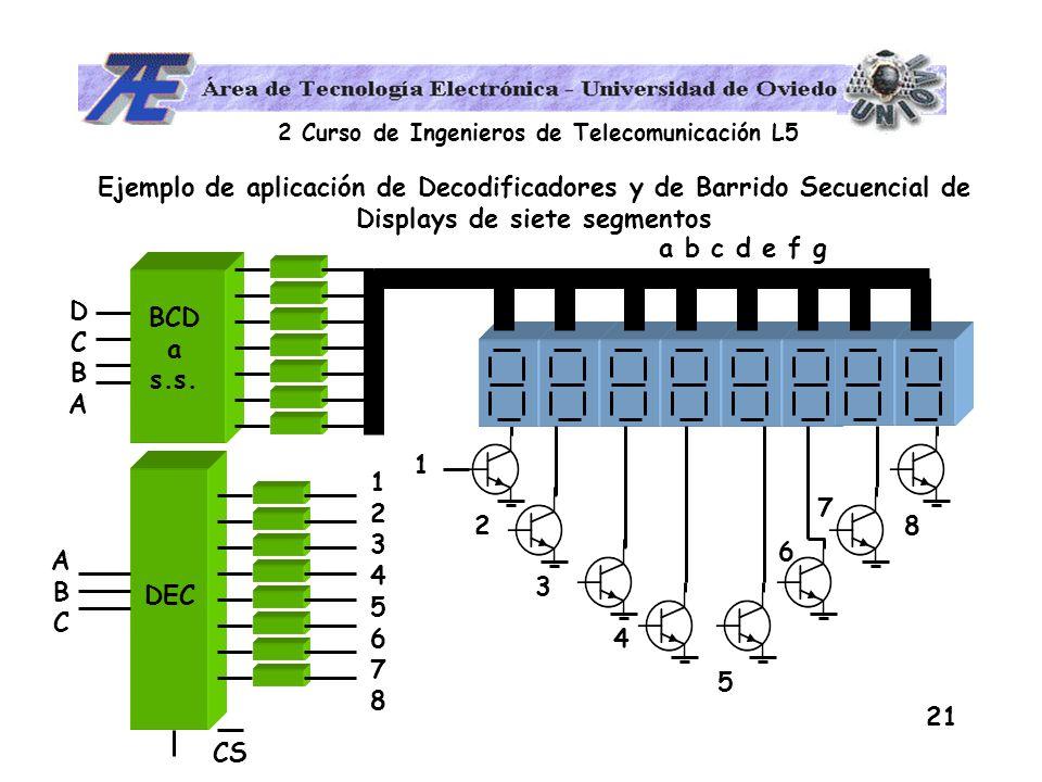 Ejemplo de aplicación de Decodificadores y de Barrido Secuencial de Displays de siete segmentos
