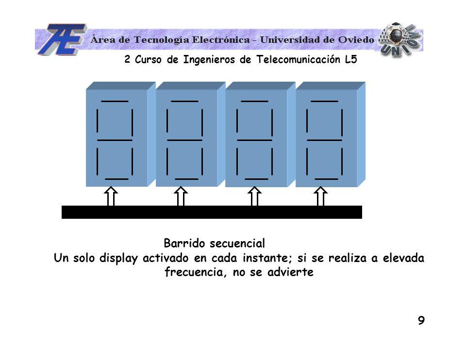 Barrido secuencial Un solo display activado en cada instante; si se realiza a elevada frecuencia, no se advierte.
