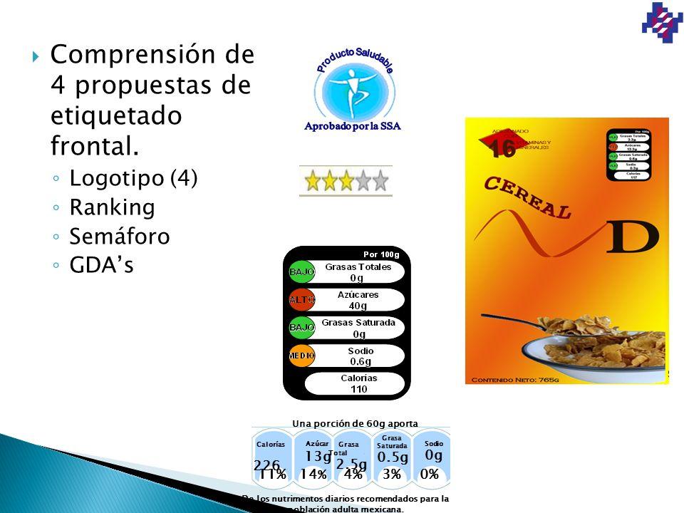 Comprensión de 4 propuestas de etiquetado frontal.