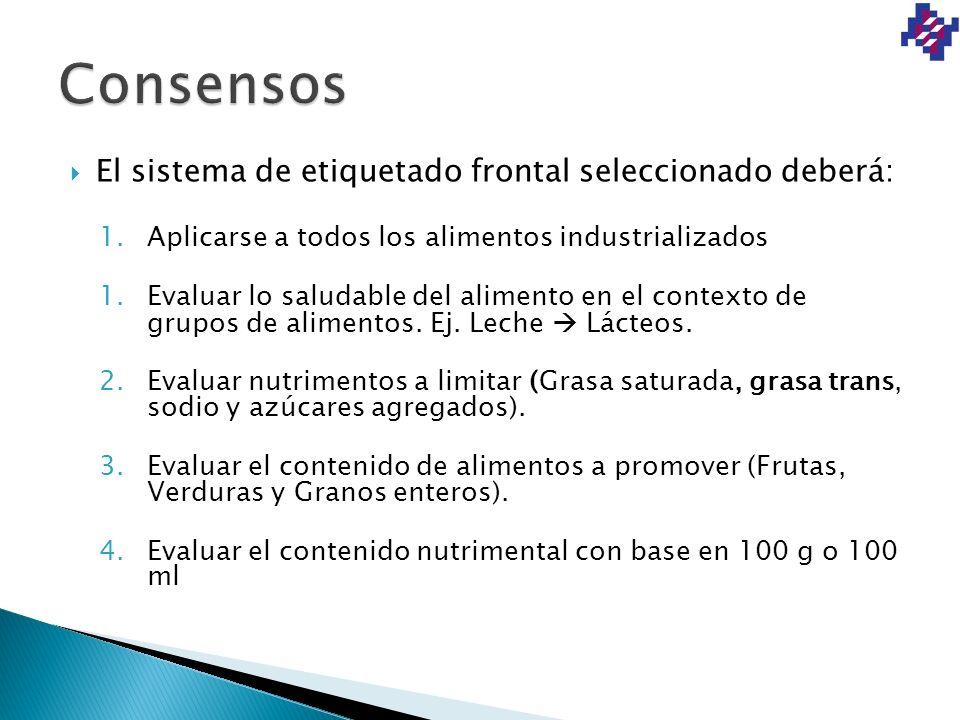 Consensos El sistema de etiquetado frontal seleccionado deberá:
