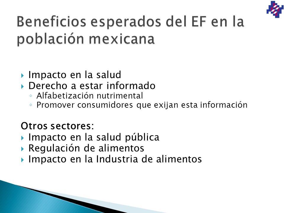 Beneficios esperados del EF en la población mexicana
