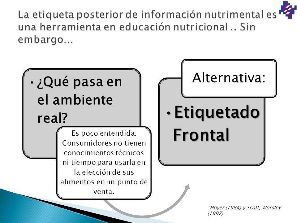 Etiquetado Frontal Alternativa: ¿Qué pasa en el ambiente real