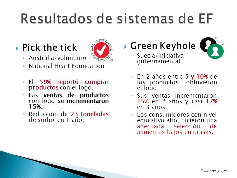 Resultados de sistemas de EF