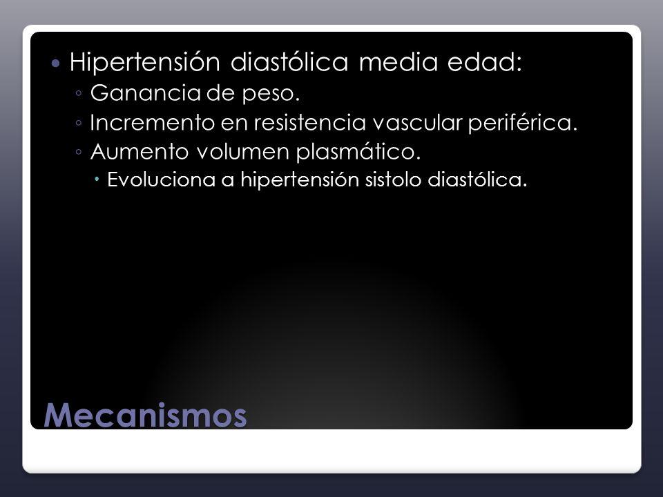Mecanismos Hipertensión diastólica media edad: Ganancia de peso.