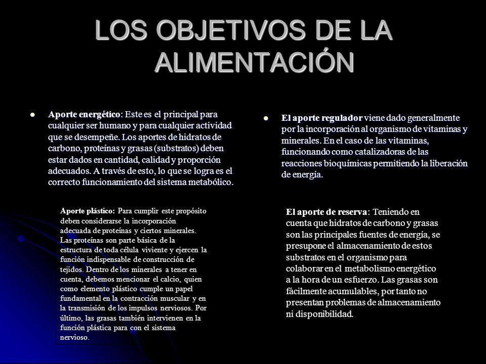 LOS OBJETIVOS DE LA ALIMENTACIÓN