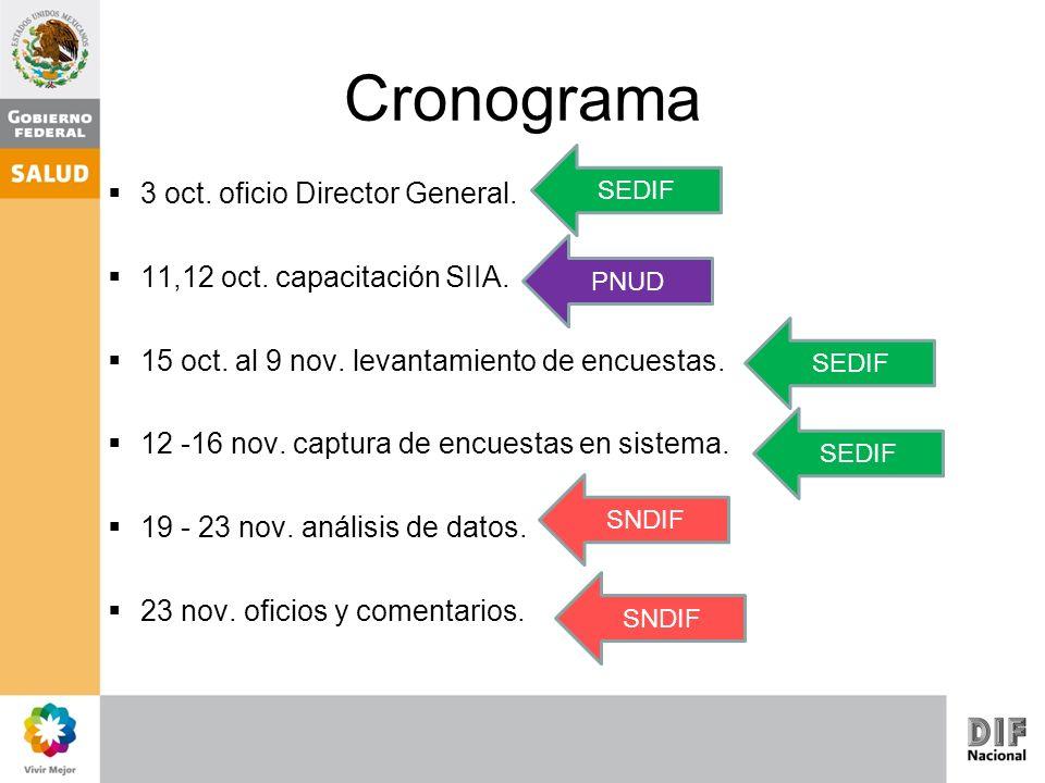 Cronograma 3 oct. oficio Director General.