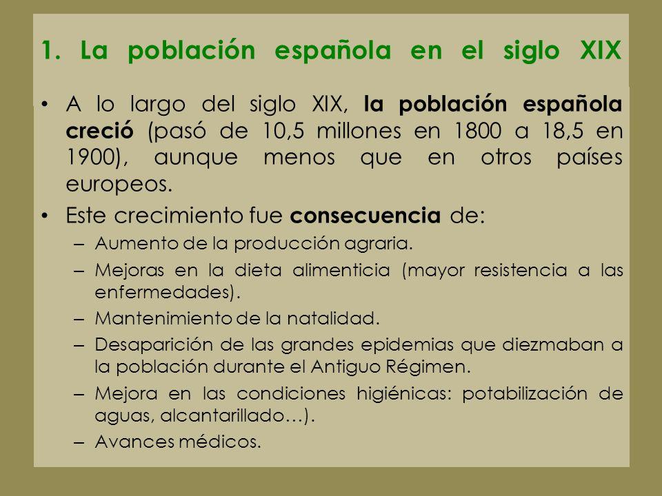 1. La población española en el siglo XIX