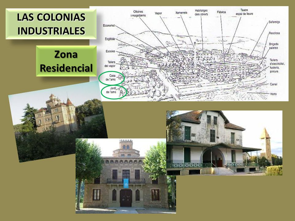 LAS COLONIAS INDUSTRIALES