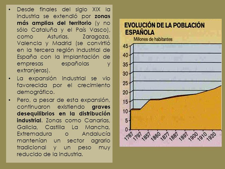 Desde finales del siglo XIX la industria se extendió por zonas más amplias del territorio (y no sólo Cataluña y el País Vasco), como Asturias, Zaragoza, Valencia y Madrid (se convirtió en la tercera región industrial de España con la implantación de empresas españolas y extranjeras).