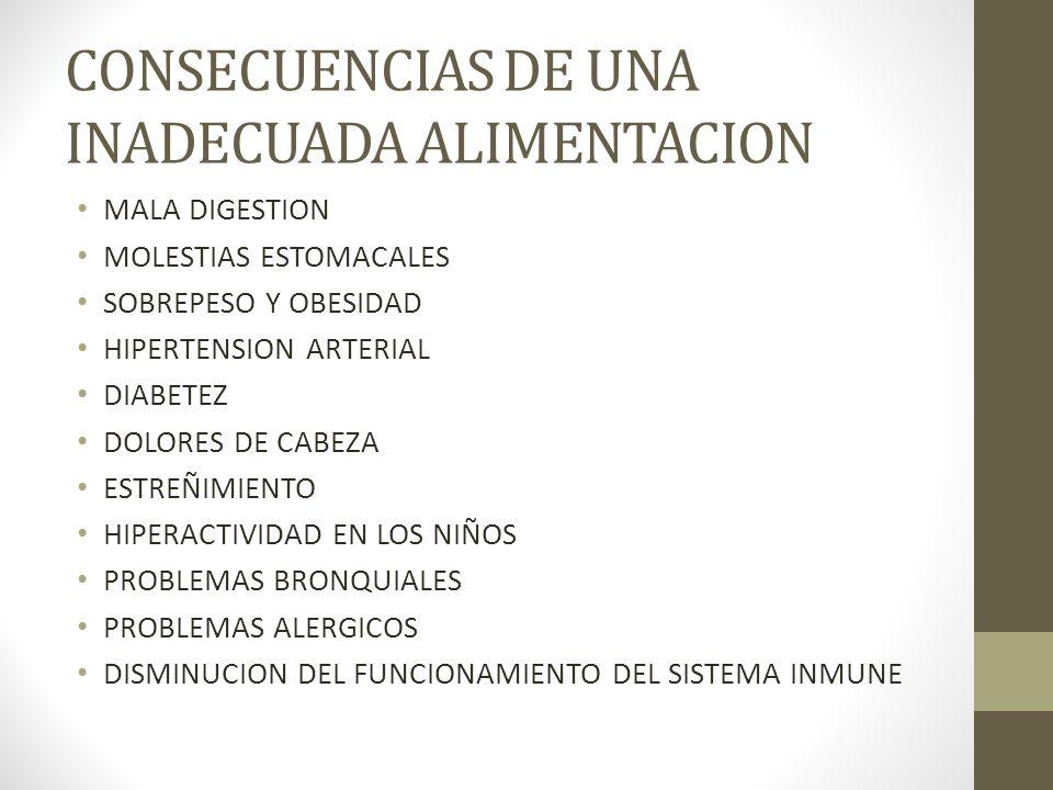 CONSECUENCIAS DE UNA INADECUADA ALIMENTACION