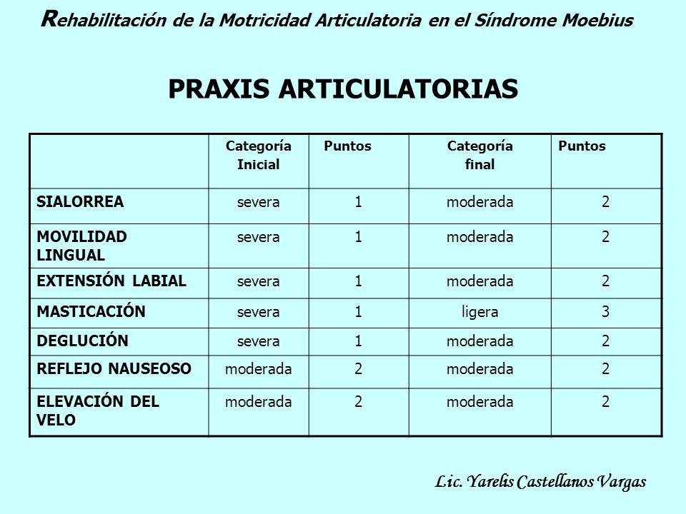 PRAXIS ARTICULATORIAS