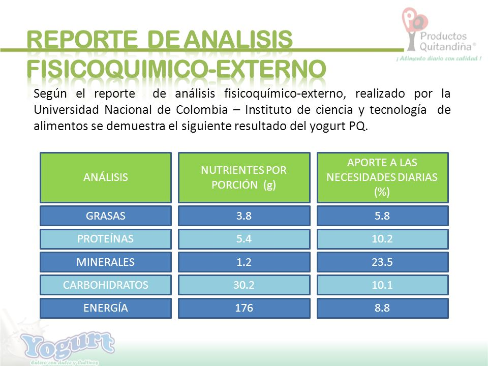 REPORTE DE ANALISIS FISICOQUIMICO-EXTERNO