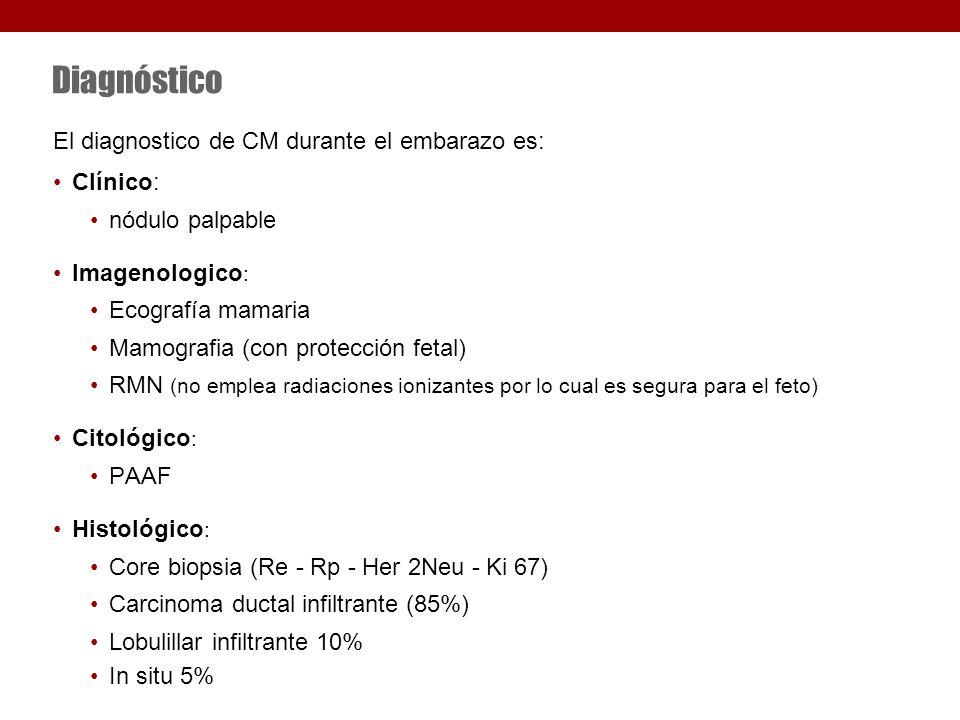 Diagnóstico El diagnostico de CM durante el embarazo es: Clínico: