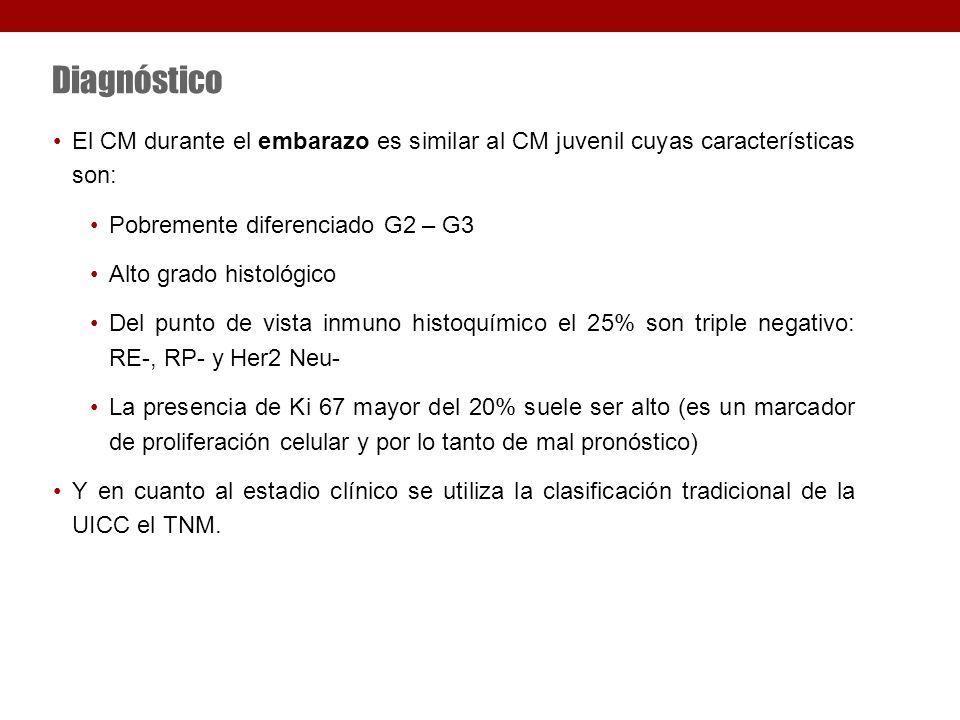 Diagnóstico El CM durante el embarazo es similar al CM juvenil cuyas características son: Pobremente diferenciado G2 – G3.