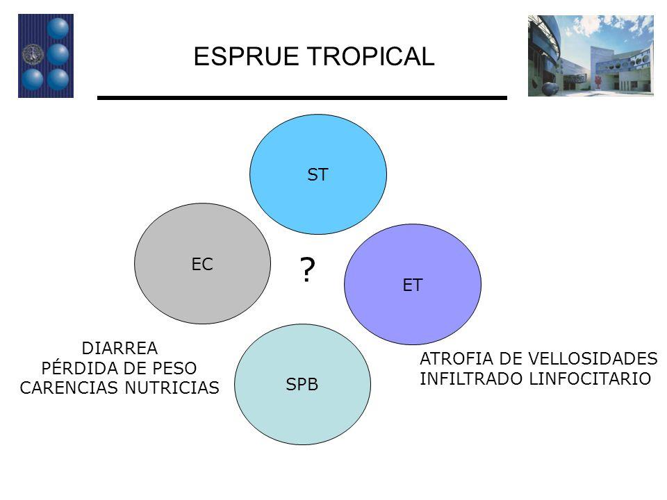 ESPRUE TROPICAL ST EC ET SPB DIARREA PÉRDIDA DE PESO