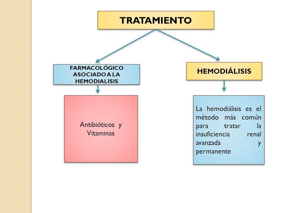FARMACOLÓGICO ASOCIADO A LA HEMODIALISIS