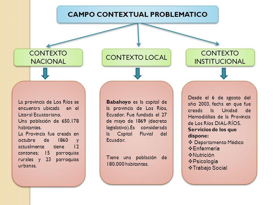 CAMPO CONTEXTUAL PROBLEMATICO