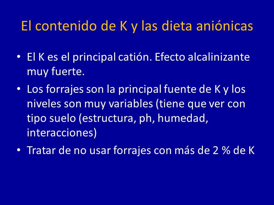 El contenido de K y las dieta aniónicas