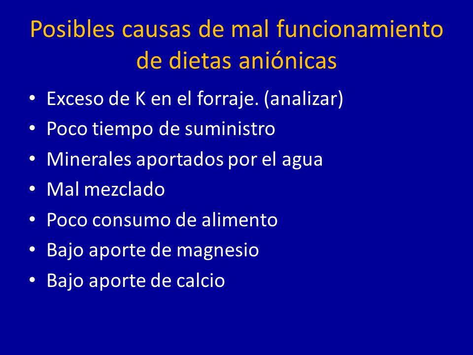 Posibles causas de mal funcionamiento de dietas aniónicas