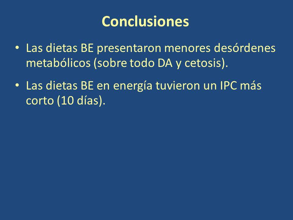Conclusiones Las dietas BE presentaron menores desórdenes metabólicos (sobre todo DA y cetosis).