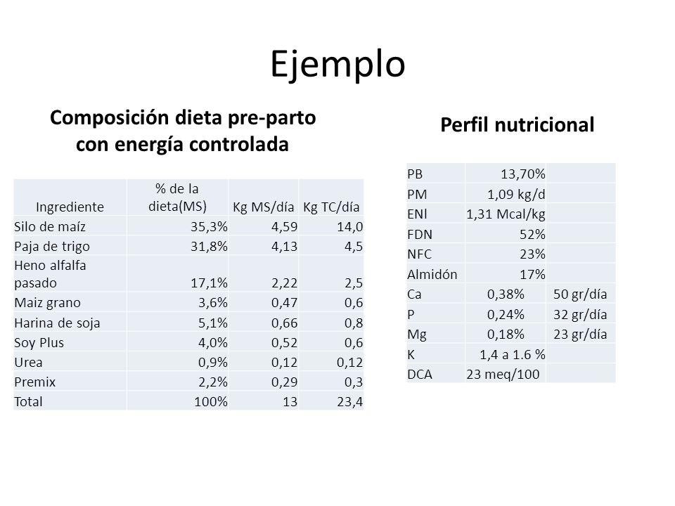Composición dieta pre-parto con energía controlada