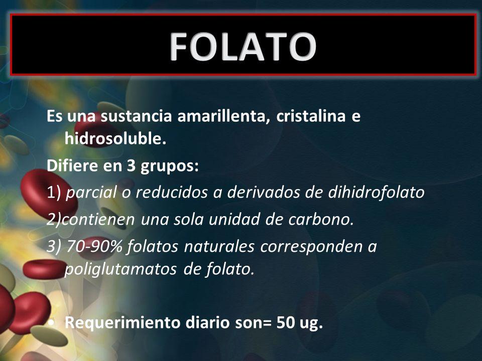 FOLATO Es una sustancia amarillenta, cristalina e hidrosoluble.