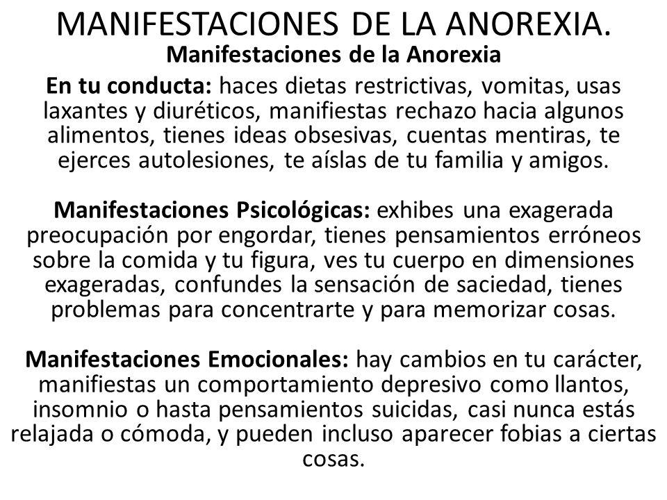 MANIFESTACIONES DE LA ANOREXIA.