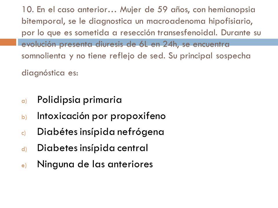 Intoxicación por propoxifeno Diabétes insípida nefrógena