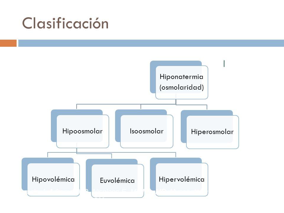 Clasificación Hiponatermia (osmolaridad) Hipoosmolar Hipovolémica